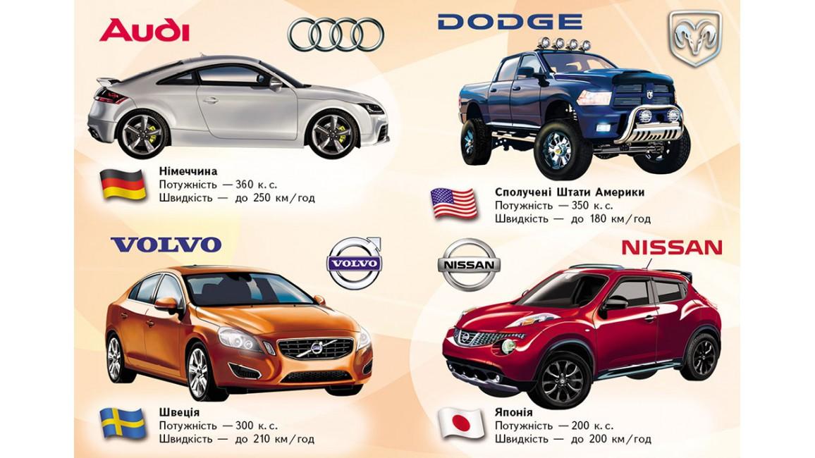 Автомобілі світу. Школа малюка